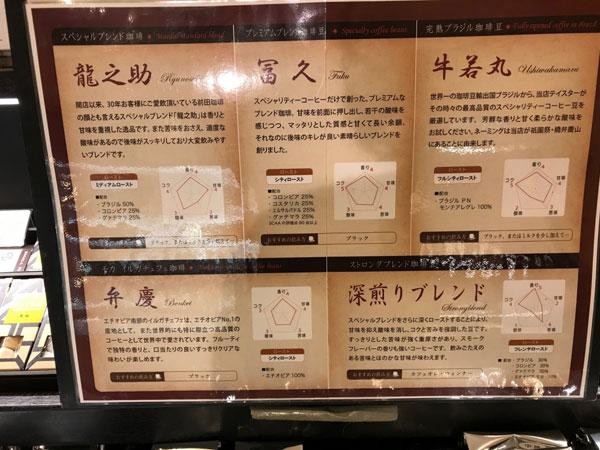 前田珈琲のお品書き