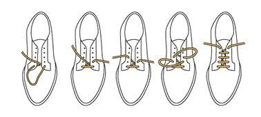 パラレルの靴紐の図